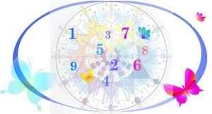 Numérologie et horoscope